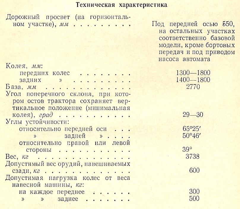 Трактор Т 40 Документация